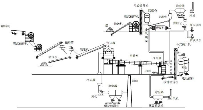 电路 电路图 电子 工程图 平面图 原理图 710_385